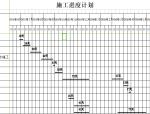 十二层建筑投标施工组织设计(含进度表)