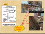 钢筋工程质量控制重点培训(附多图)