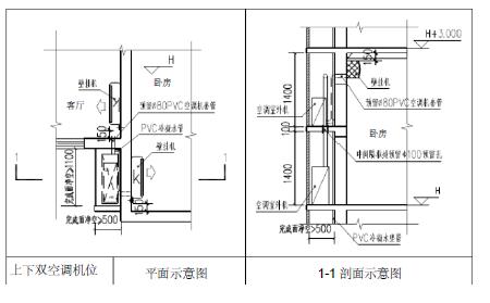 恒大地产统一建筑标准手册(上)_3