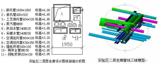 建筑电气丨BIM技术助力管线综合设计施工