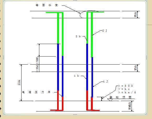 [造价必备]梁柱板钢筋平法标注图解及定额解释142页