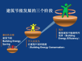 建筑节能与暖通空调系统(86页)