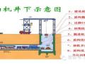 隧道盾构掘进施工中常见的问题及解决方式