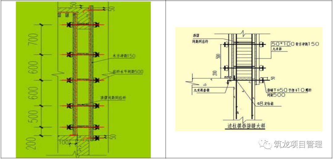 结构、砌筑、抹灰、地坪工程技术措施可视化标准,标杆地产!_26