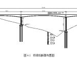 炭厂沟预应力混凝土连续梁桥的设计(共97页)