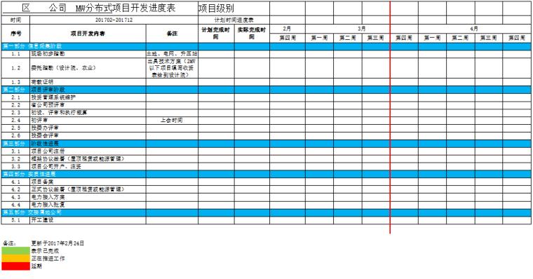 项目推进执行计划表模板