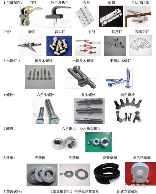 """常用建筑工程材料详细分类及高清图片,学完就能变身""""百科全书""""_7"""