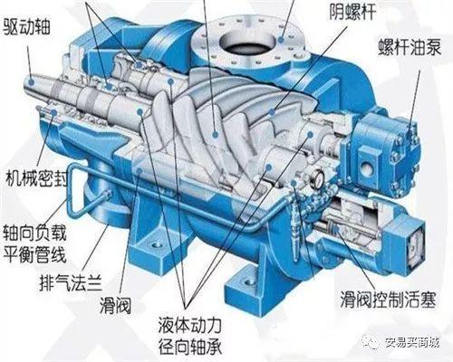 空气源热泵不难懂,四大部件作用详细分析