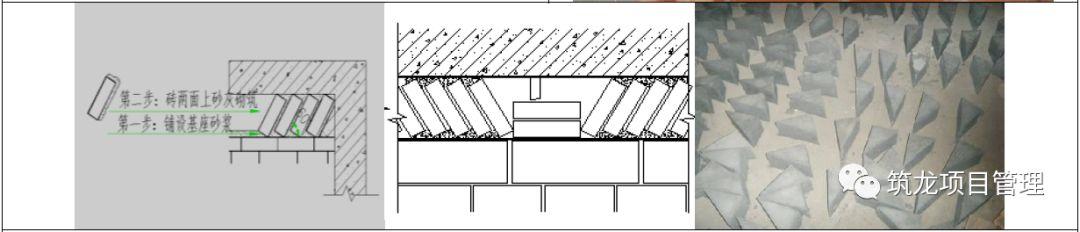 结构、砌筑、抹灰、地坪工程技术措施可视化标准,标杆地产!_59