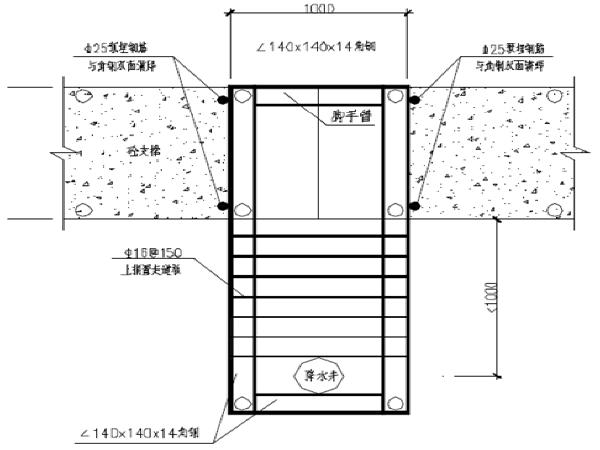 [上海]轨道交通工程土建20标基坑降水设计及施工方案_1