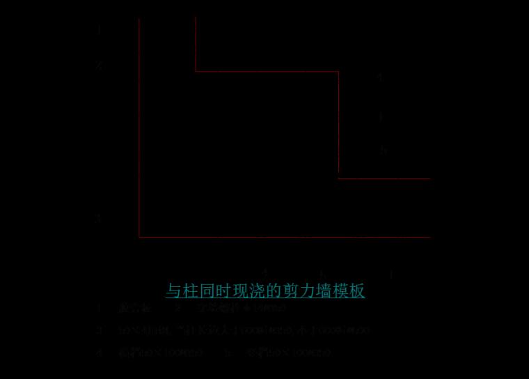 条形基础地基处理施工组织设计