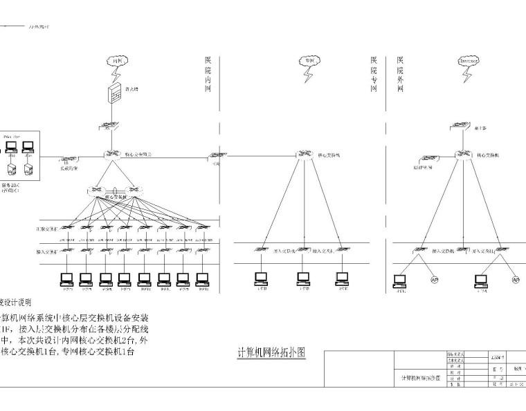 [安徽]医院大楼弱电智能化项目施工图72张(系统全面甲级智能建筑设计)_3