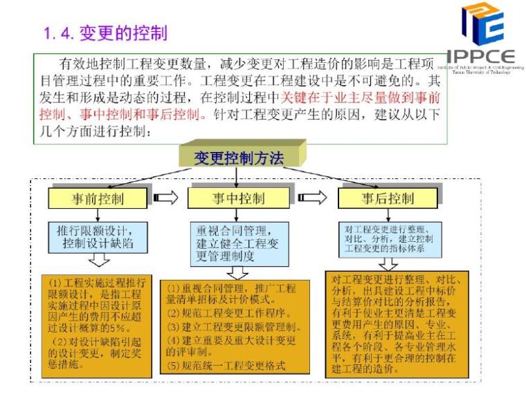 工程项目全过程造价管理讲义(359页)_6