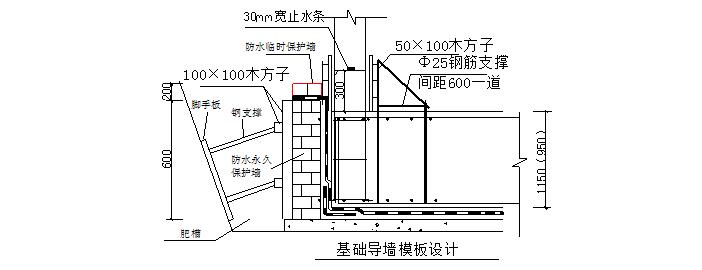 北京全现浇剪力墙结构工程模板施工组织设计方案(共34页)