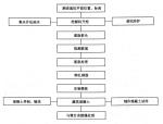 桩基标准化作业(11页)