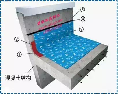 屋面SBS卷材防水详细施工工艺图解及细部做法_3
