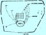 第十一讲区域交通信号控制系统