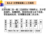 【全国】秦岭终南山隧道施工方法(共114页)