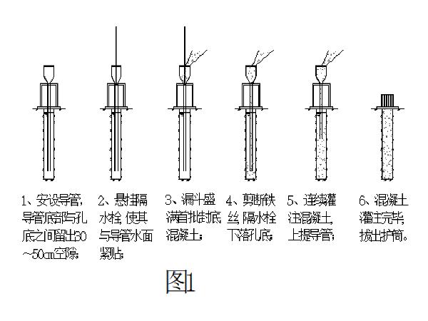 钢管拱桥施工组织设计(Word版104页)