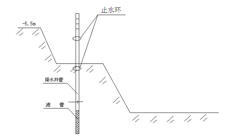 综合整治项目地下车库轻型井点降水施工方案-二级轻型井点降水剖面图