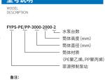 一体化预制pe泵站性能参数选型