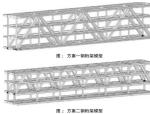 广州文化中心80m跨度钢结构连廊的结构设计论文