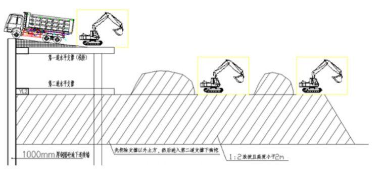 临地铁16.5m深基坑,支护设计及基坑开挖设计方案_11
