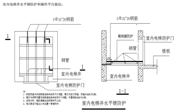 建筑工程施工现场安全文明施工标准化图集(图文丰富)_5