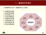 房地产销售技能高阶培训133页(附案例)