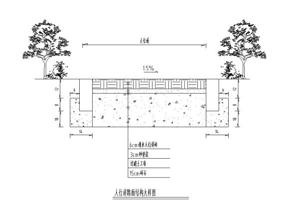 [合集]海绵城市办公空间景观设计施工图(3套)-人行道透水铺装大样图