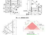 昆明岛式站台车站项目深基坑开挖施工方案(125页)