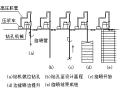 珠海市钻孔灌注桩+高压旋喷桩施工方案(word,36页)