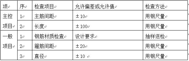 人工挖孔桩监理实施细则Word版(共14页)_1