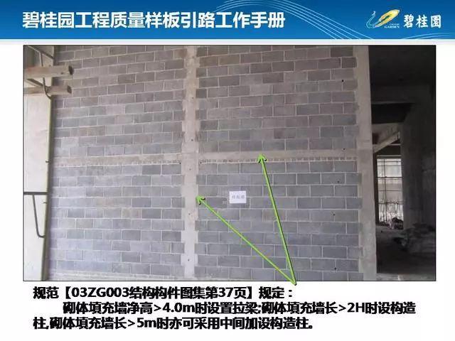 碧桂园工程质量样板引路工作手册,附件可下载!_59
