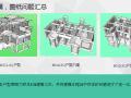 [内蒙古]知名房地产公司项目策划汇报(图文丰富)