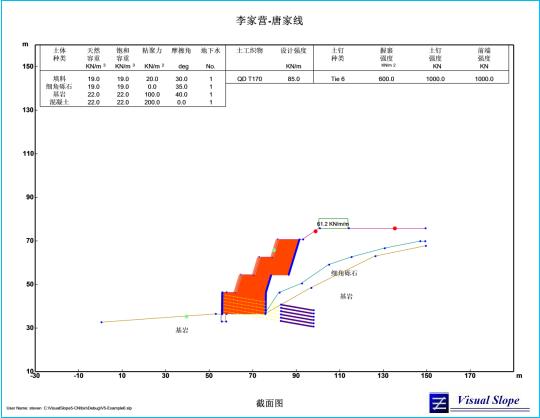 采用visual slope软件检合分析34米高边坡多台阶加筋挡墙设计