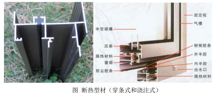 科技示范工程技术总结(共91页,图文)_7