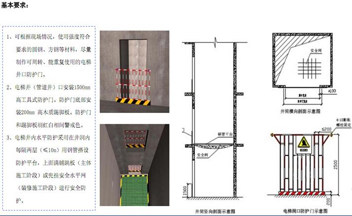 施工现场管理标准参考PPT讲义(200页)