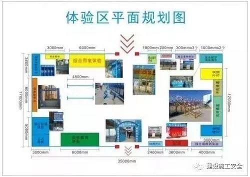 项目经理学习篇之中建三局建筑施工安全体验区布置建设项目实例