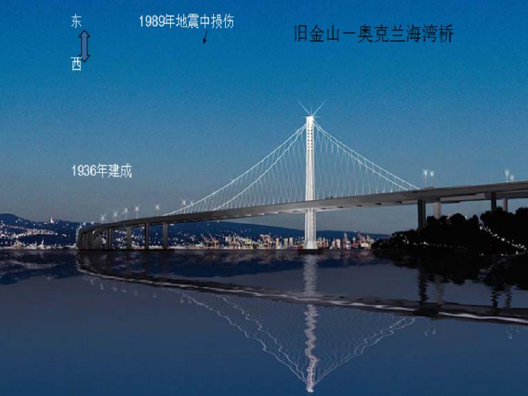 桥梁概论及高速铁路桥梁类型总结(PPT,303页)