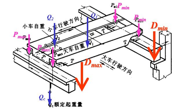 排架结构内力计算(PPT,60页)_5