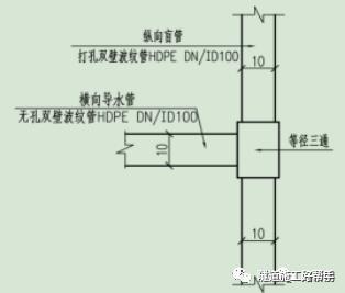 隧道衬砌施工技术全集_8