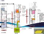 房地产项目开发启动详细讲解(图文丰富)