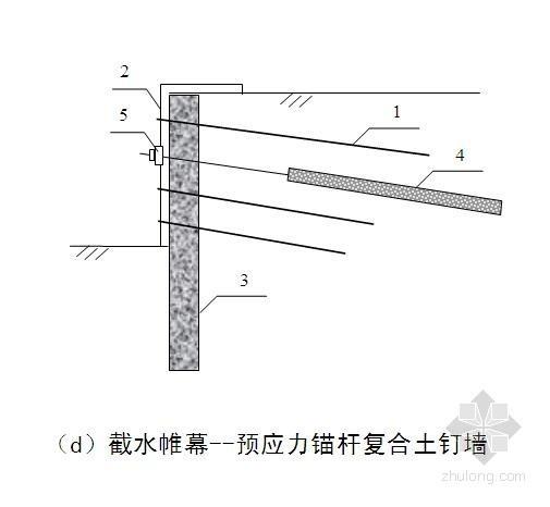 复合土钉墙基坑支护技术规范释义