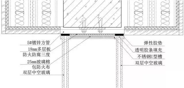 地面、吊顶、墙面工程三维节点做法施工工艺详解_38