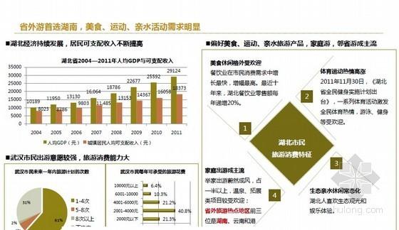 [湖南]大型风景区项目体质改造及周边片区开发总体策划及概念性规划报告(163页 图文并茂)