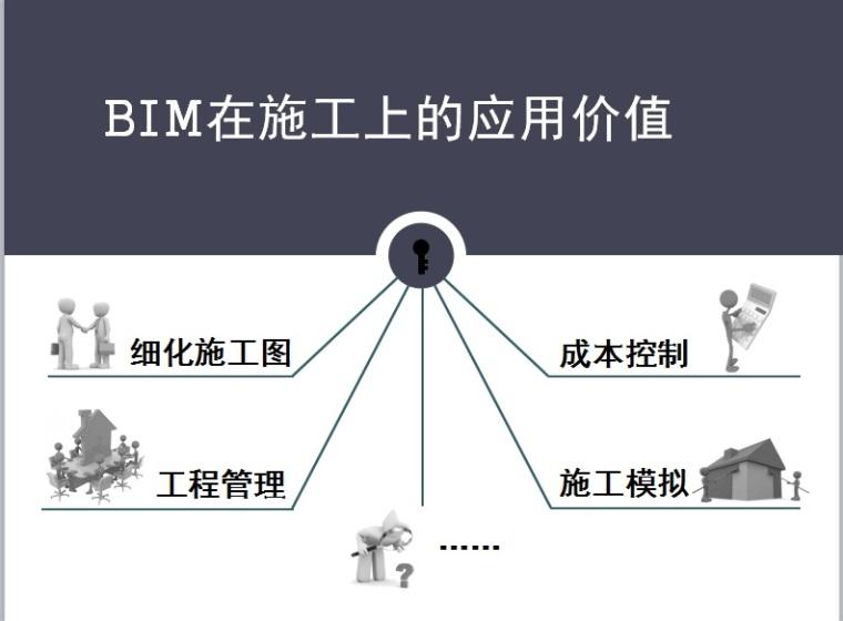 BIM在施工上的应用价值