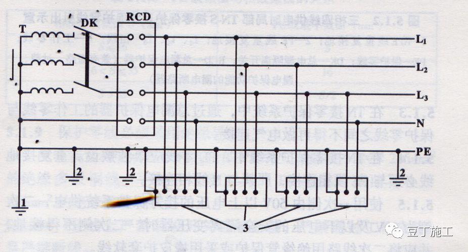 学习!施工现场临时用电强制性标准_5