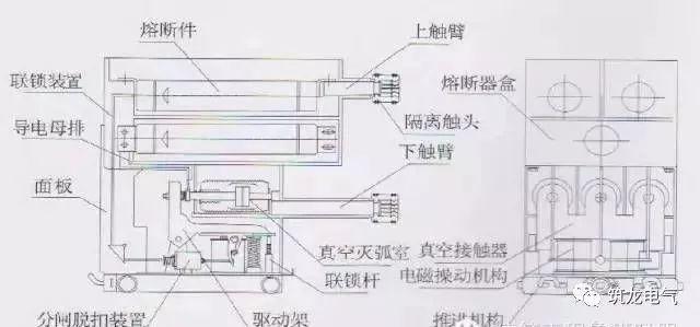 [干货]最实用的10kV配电室高低压设备精讲_10