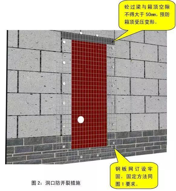 砌体结构施工过程质量控制标准化图册,三维效果图示!_3